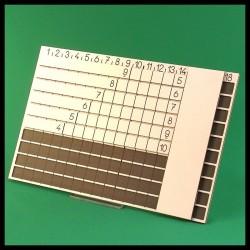 Tableau de l'addition - Montessori - utilisation