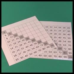 Table de Pythagore - Mathématique Montessori - plaque aide